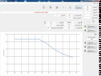 سیستم کنترل و نرم افزار تست هیدرواستاتیک مخازن CNG