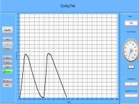سیستم کنترل و نرم افزار تست طول عمر مخارن سی ان جی (Cycling Test)